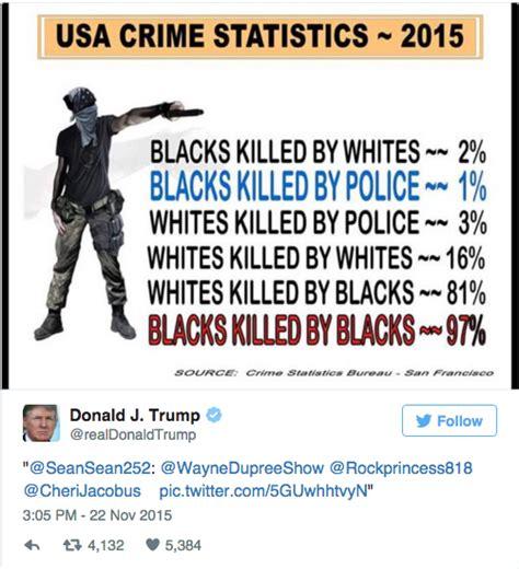 usa statistics bureau donald tweeted made up statistics about race and murder