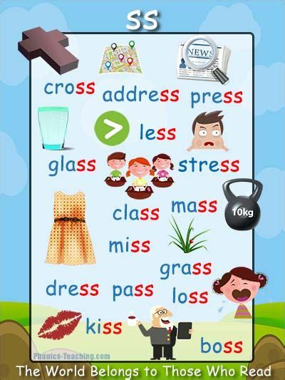 79 Best Beginning Sounds Phonics Posters Images On