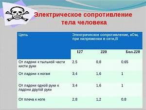 Бонатокс сыворотка против морщин купить в новосибирске