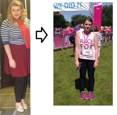 Transformations Weight Loss Metro West