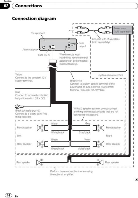 pioneer deh p4200ub wiring diagram wiring diagram and schematic diagram