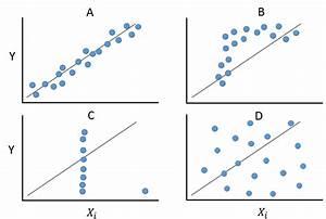 Lineare Funktionen N Berechnen : residuenplots fu stat thesis wikis der freien ~ Themetempest.com Abrechnung
