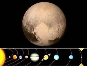 Zodiac Planets - Pics about space