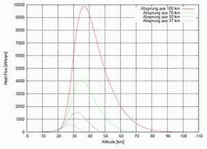 Schallgeschwindigkeit Berechnen Physik : unbenanntl ~ Themetempest.com Abrechnung