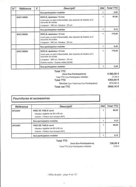 cabinet de recrutement btp ile de travaux de maison 224 dijon entreprise uxppor