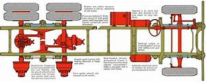 Image Result For Heavy Duty Truck Rear End