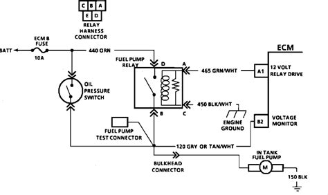 similiar starting wiring diagram for s keywords 1991 s10 wiring diagram wiring diagram 1997 chevrolet s10