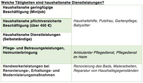 Handwerkerleistungen Der Steuer Absetzen by Haushaltsnahe Dienstleistungen Absetzen Taxfix