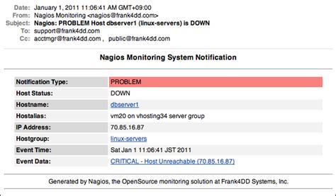 Nagios Email Notification Template html notifications for nagios