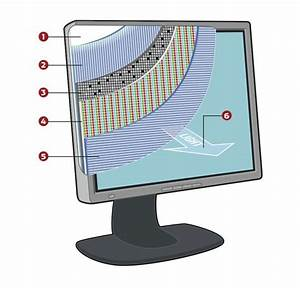 How Lcd Monitor Works