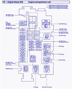 Toyota 4 Runner 2006 Main Fuse Box  Block Circuit Breaker Diagram