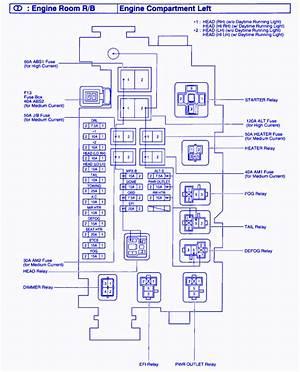 2013 Toyota Camry Le Fuse Diagram 3509 Julialik Es