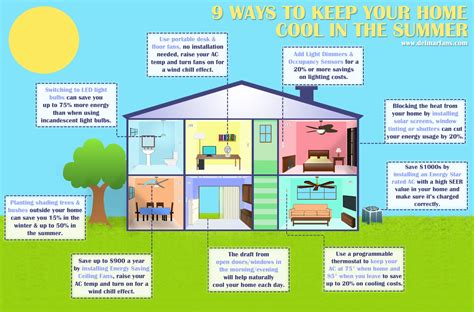 different ways to heat a house energy efficient heating and cooling tips and advice