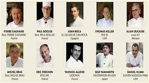 Sono francesi i migliori chef al mondo Bottura primo