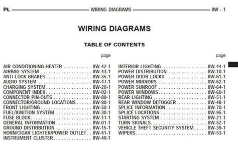 Dodge Neon System Wiring Diagrams Pdf Online