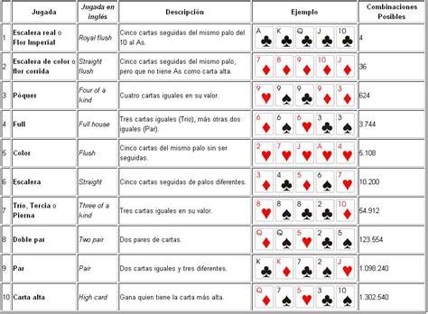 Juegos De Cartas Enero 2015
