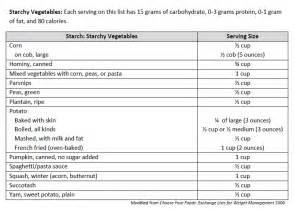Non Starchy Fruits and Vegetables List