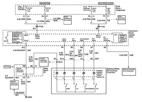 2005 Chevy 2500hd Wiring Diagram by Need A Wiring Diagram For A 04 Chevy Duramax Cluster