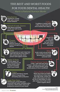 How Diet May Affect Your Next Dental Visit