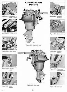 1965 Evinrude 9 5hp 9522c  U2013 Antique Outboard Motor Club Inc