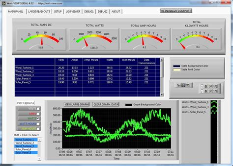 Offgrid Power Supplies & Generators  Wattsview Usb Dc. How To Get Your Credit Score Free. Stonebridge Life Insurance Reviews. Best Way To Store Passwords Peach Tree Loan. Ambulance Drivers License Angels Card Reading. Where To Replace Brake Pads Ms Sql Monitor. What Services Do Banks Offer. Dentist Columbia South Carolina. Phd In Economics Online Article On Basketball