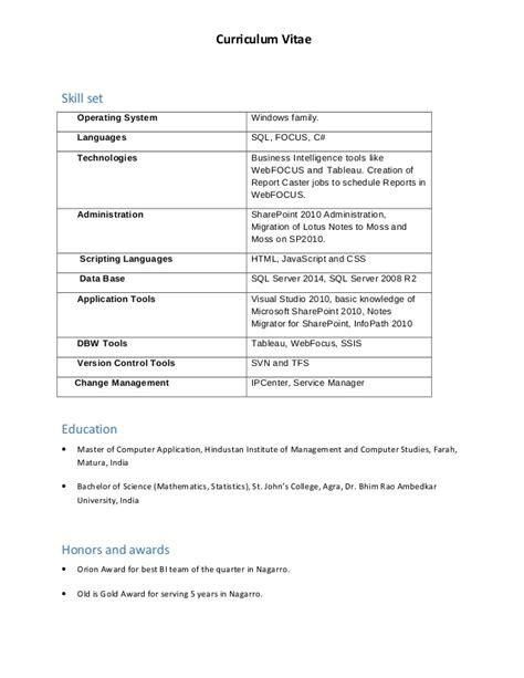 resume charul gupta external