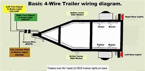 Vehicle To 4 Wire Trailer Wiring Diagram