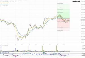 Pivot Punkte Berechnen : trading mit pivot punkten die strategie ~ Themetempest.com Abrechnung