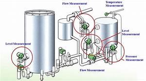 Basics Of Pressure Transmitter