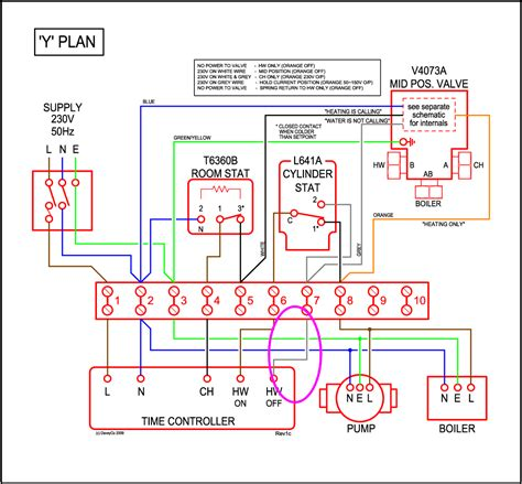 central heating switch does not the boiler diynot forums