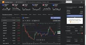 Forex Trading Charts Usd Iqd Forex Libertex Bewertungen Beste Forex Analyse Software