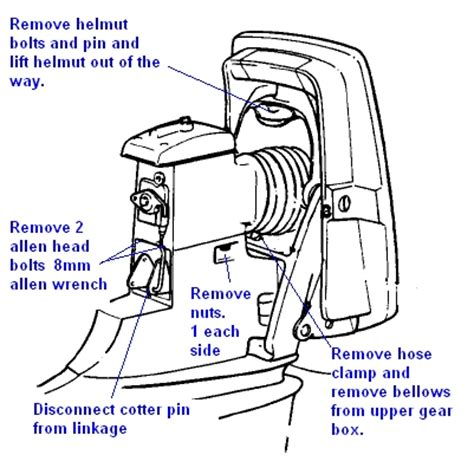 Volvo Penta Outdrive Parts Diagram Automotive