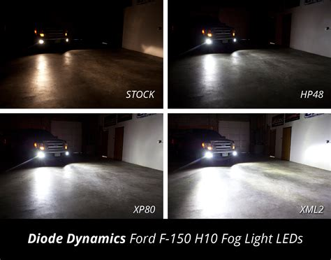ecoboost f 150 fog light led bulbs several bulb options