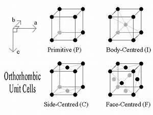 Craig U0026 39 S Crystallography Diagrams