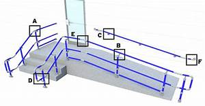 Top  Middle  U0026 Bottom Rail Ada Handrail Diagram