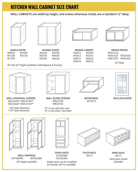 standard kitchen cabinet sizes chart brandywine kitchen cabinets builders surplus