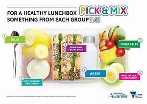 Healthy School Lunchbox Talk - Daley Nutrition