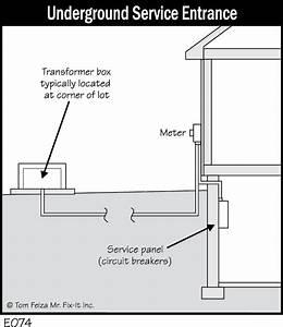 Alphabet Soup  Common Inspection Terms