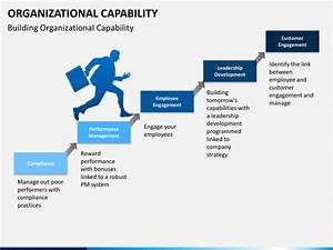 organizational capability powerpoint template sketchbubble With capabilities presentation template