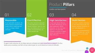 powerpoint design free free powerpoint template