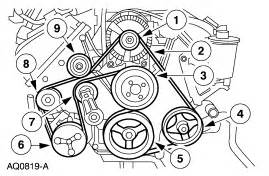 engine  gt   noise coming  pulleys