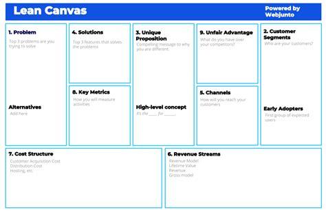 Lean Canvas Template Lean Canvas Template Design Webjunto