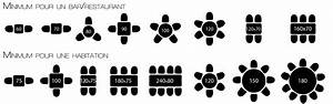 Taille Table 6 Personnes : dimensions table artmeta ~ Melissatoandfro.com Idées de Décoration