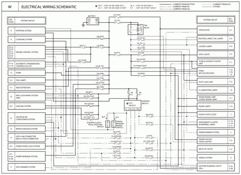 Wiring Diagram Kia Sedona Auto Parts Catalog