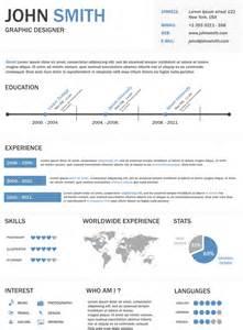 creative resume titles exles self marketing plan using social media