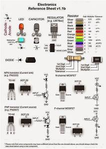 Electronics Reference Sheet