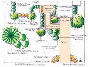This Diagram Is A Landscape Design For A Front Yard By