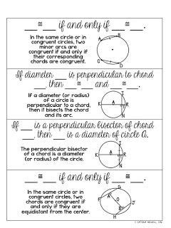 arcs chords circles theorem foldable