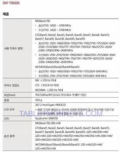 Samsung Galaxy Tab S6 5g Specs Confirmed From Instruction