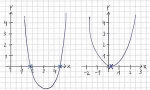 Nullstellen Berechnen Pq Formel : pq formel erkl rung und beispiele ~ Themetempest.com Abrechnung